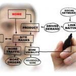 Нюансы оптимизации для мобильных ресурсов
