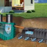 Септики для канализационных систем